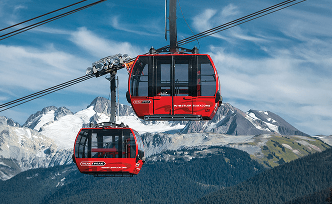Winter Activities and Things to Do in Whistler Blackcomb Canada